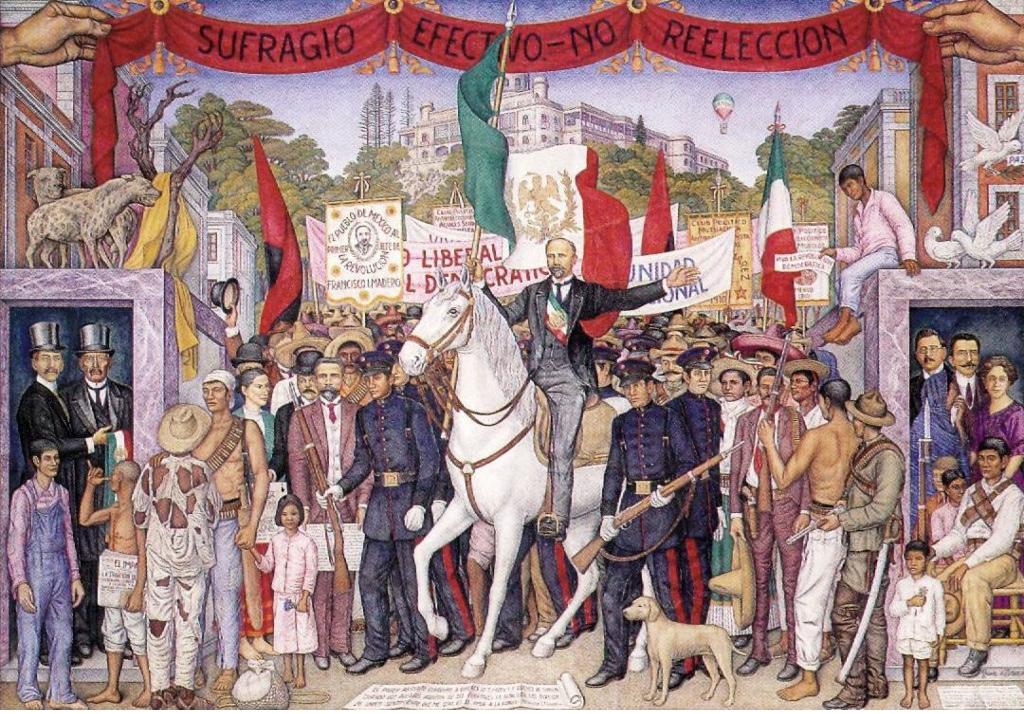 El cambio político después de la Revolución Mexicana