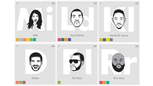 La tabla peridica del hip hop msica la tabla peridica del hip hop urtaz Images
