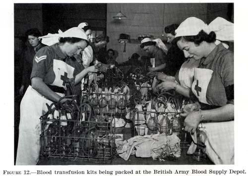tranfusiones de sangre primera guerra mundial