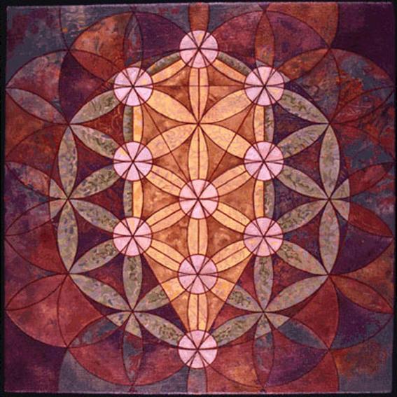 Kabbalah, descifrando el Universo