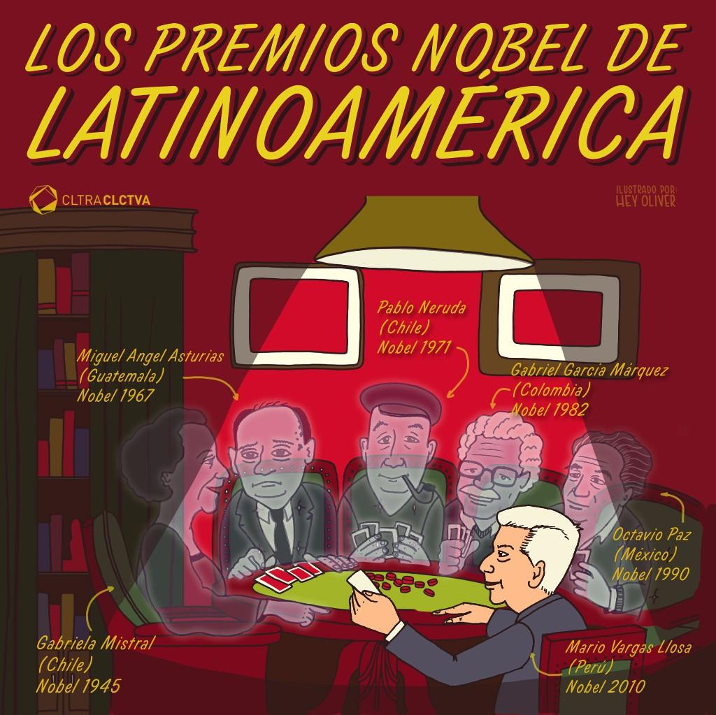 premios nobel latinoamericanos