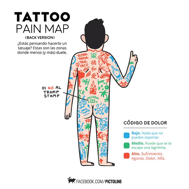 10 Grandes Mitos Sobre Los Tatuajes Que Debes Dejar De Creer