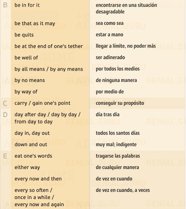 Más De 150 Frases En Inglés Para Viajar Que Te Salvarán La