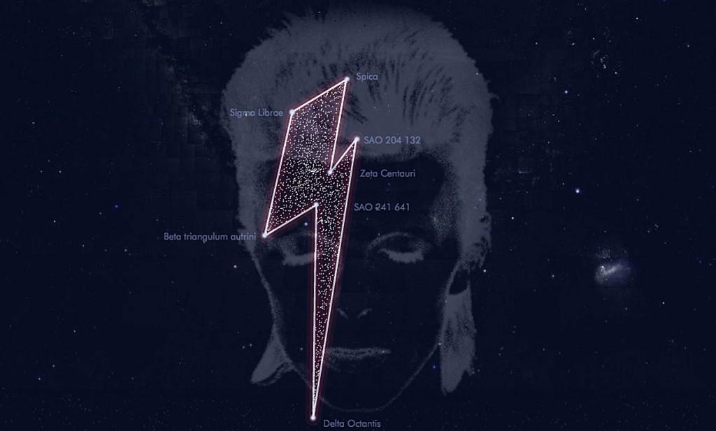 Stardust Bowie
