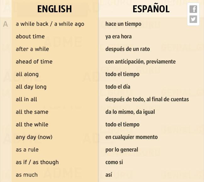 Más De 150 Frases En Inglés Que Te Salvarán La Vida Alrededor Del