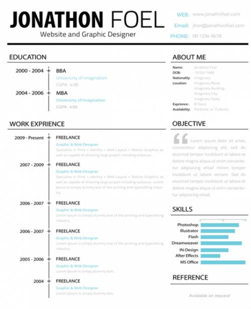 Ideas y ejemplos para hacer tu currículum vitae - Diseño