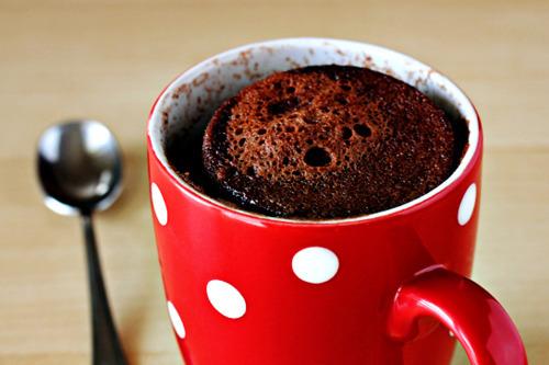 recetas de comida muffin