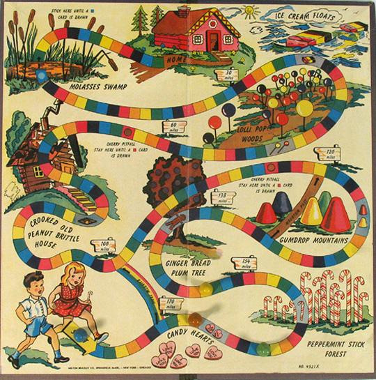 Juegos de mesa - Candyland