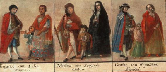 castas nueva espana