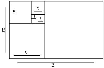 rectangulo regla de los tercios dividido