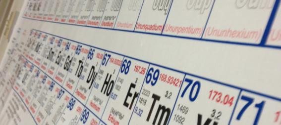 tabla periodica de ortografia