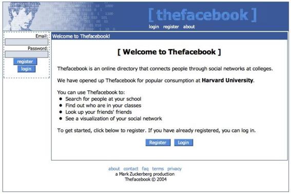 thefacebook tecnologia y sexo