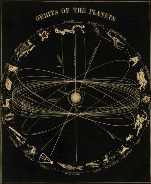 laplace y napoleon orbitas