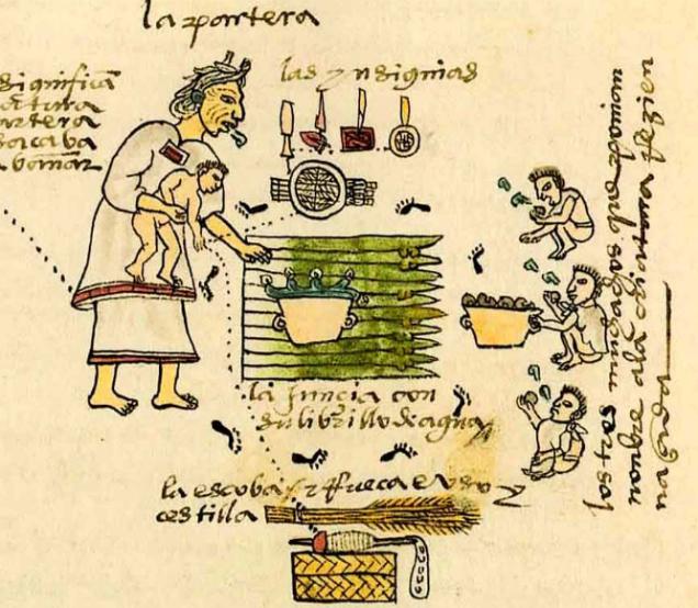 Aztec Goddesses Childbirth-w636-h600