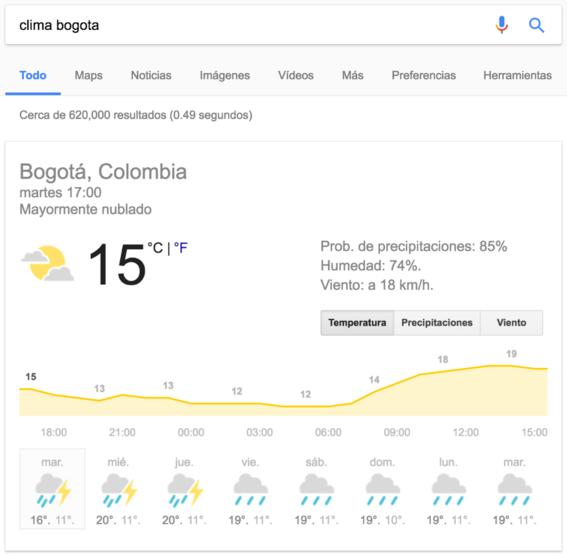 estado del tiempo google