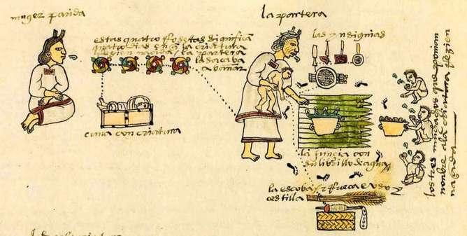 ritual del parto en el mexico prehispanico color-h600