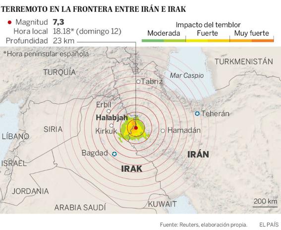 terremoto entre iran e irak 1