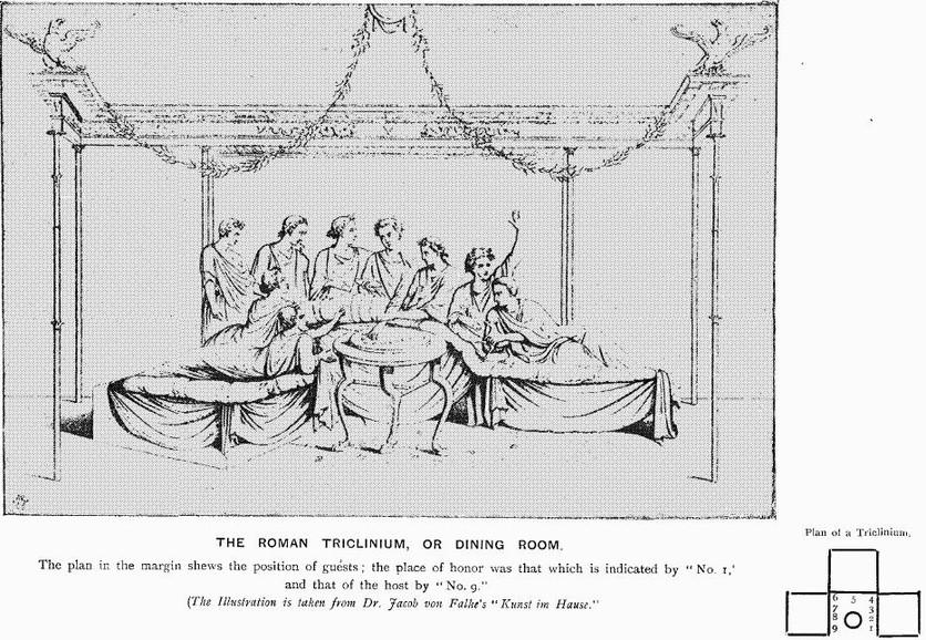 Triclinium: las camas en las que la aristocracia romana celebraba los placeres de la comida y el amor 1