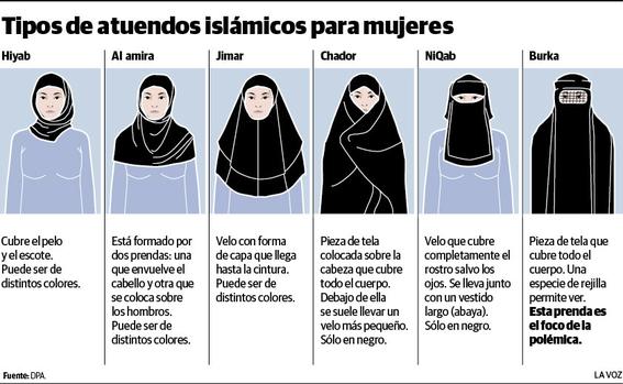 significado del velo islamico 1