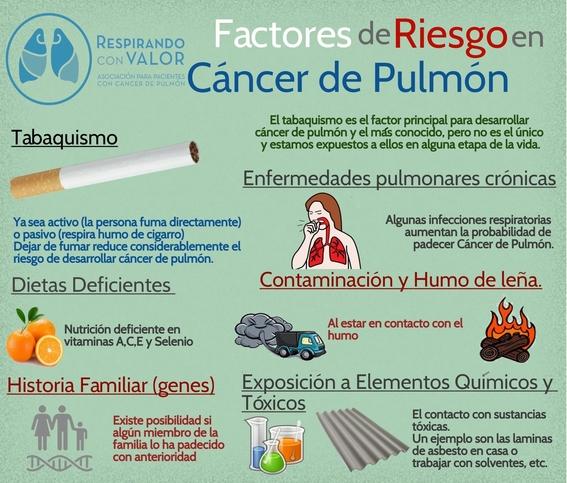 dia internacional del cancer de pulmon 4