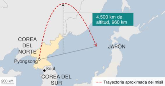 norcorea estado nuclear misil hwasong 15 2