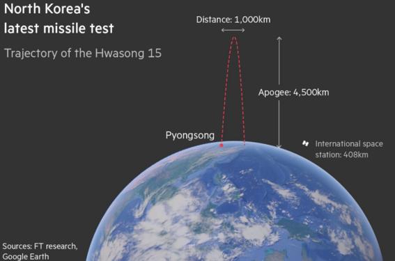 norcorea estado nuclear misil hwasong 15 3