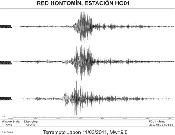 metodo mas exacto para conocer magnitud de terremotos 3