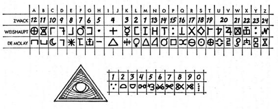 como entender el codigo illuminati 5