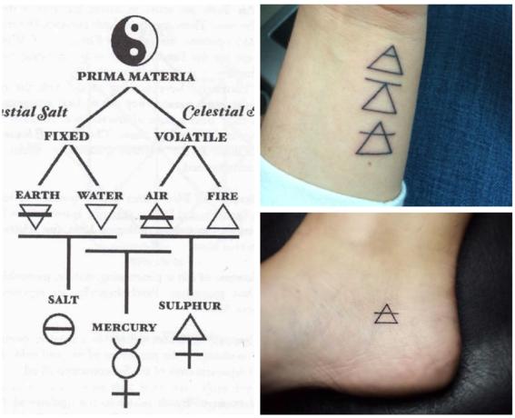 tatuajes de astrologia 7