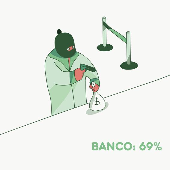 percepcion de inseguridad en mexico 5