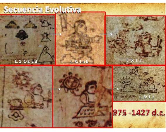 descubren nuevo nombre de teotihuacan 2