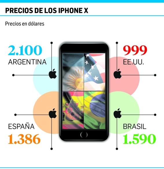 argentina el pais mas caro de america latina 1
