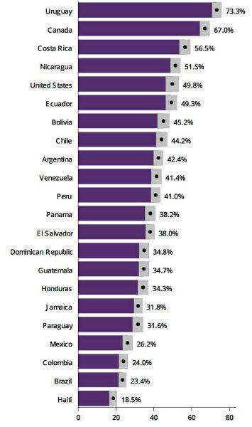 por que los mexicanos no confian en las elecciones 1