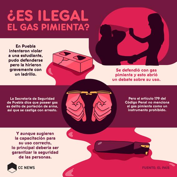 gas pimienta ilegal 1