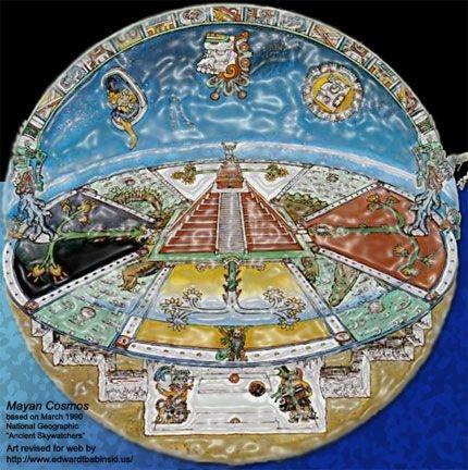 astronomia maya 4