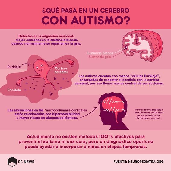 dia mundial autismo 1