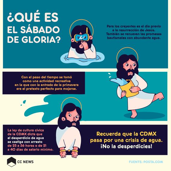 sabado gloria crisis agua cdmx 1
