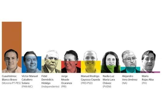 boletas electorales de morelos tendran foto de candidatos 1