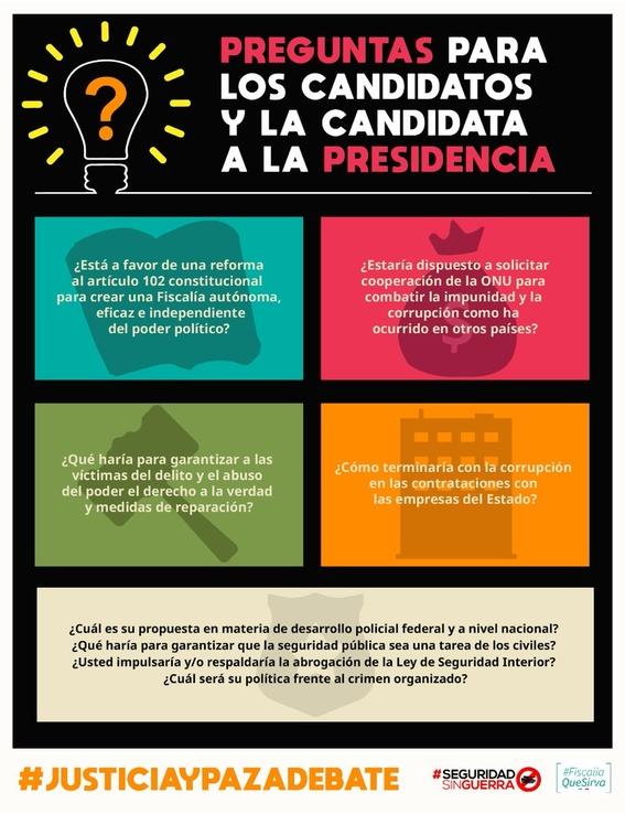actores exigen a candidatos contestar cinco preguntas 1