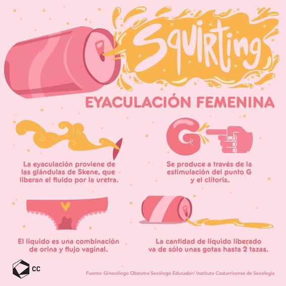 infografia del squirting femenino 1