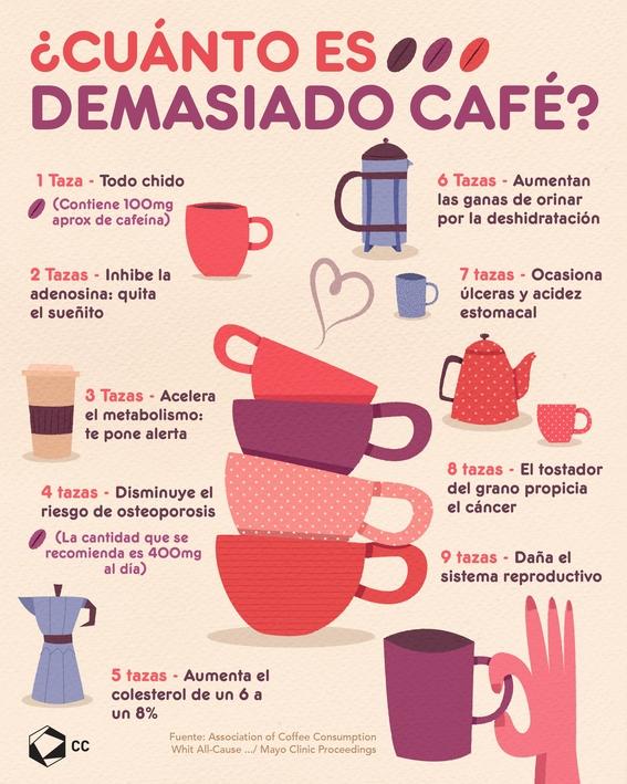 infografia riesgos de tomar demasiado cafe 1