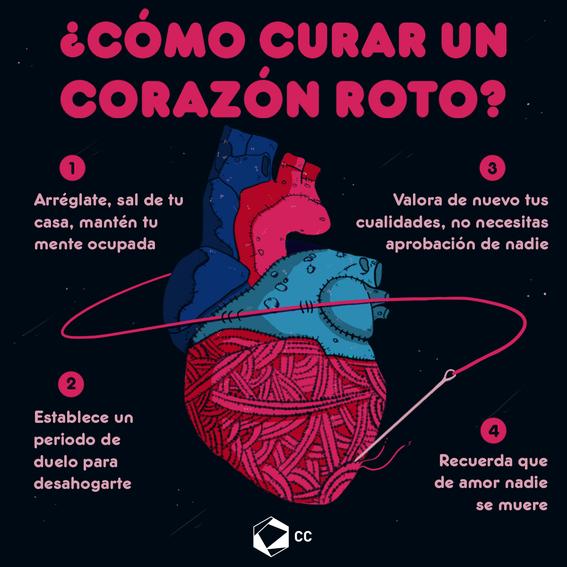 infografia de como curar un corazon roto 1