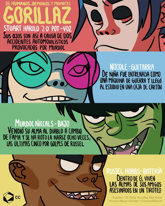 infografia de gorillaz 1