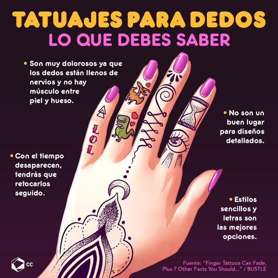 infografia de tatuajes en los dedos 1
