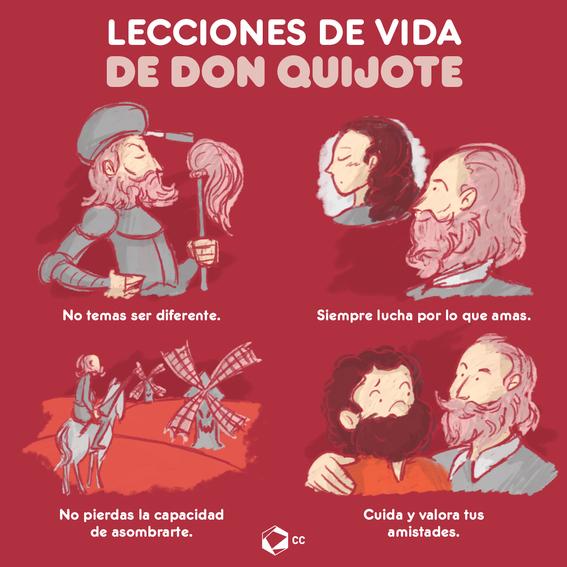 infografia de don quijote 1
