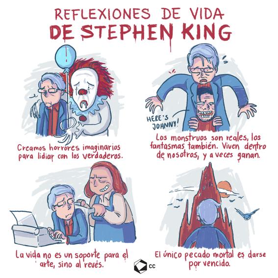 infografia de stephen king 1