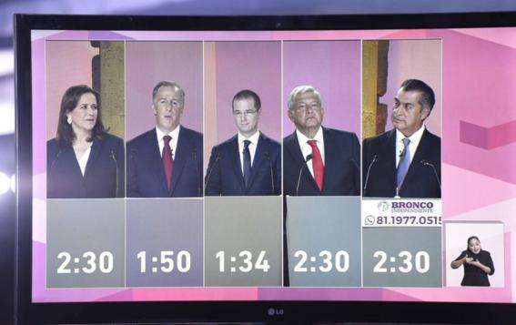 fin de los partidos politicos en mexico 1
