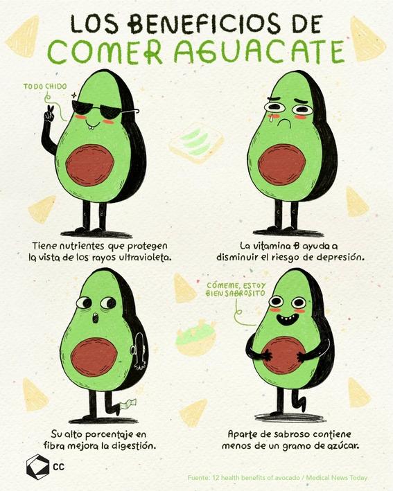 infografia beneficios de comer aguacate 1