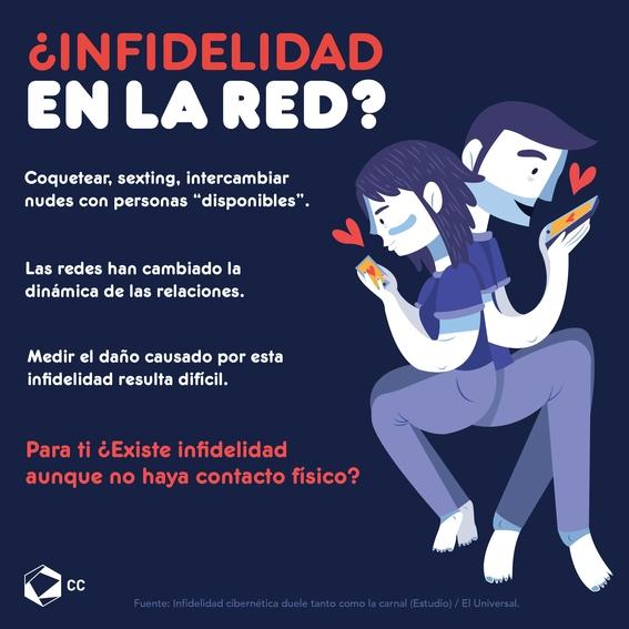 infografia de la infidelidad por internet 1