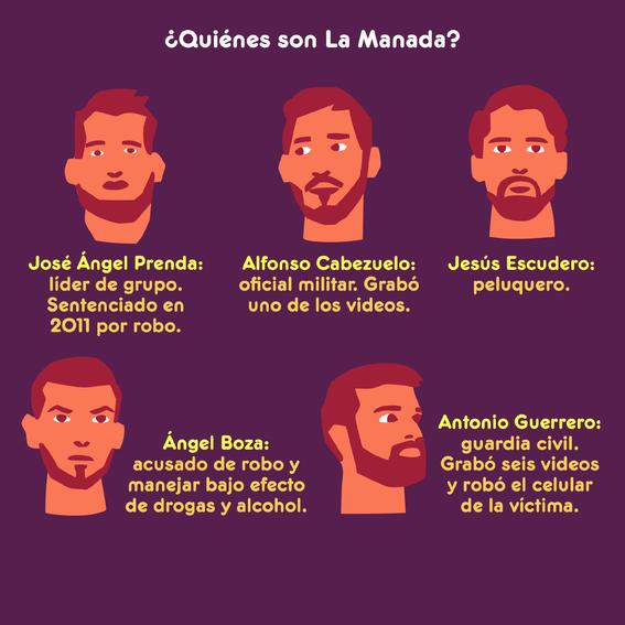 onu critica sentencia a la manada en espana 4